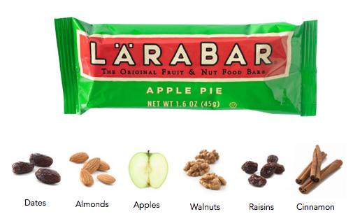 September Food Favorites: Larabars | Trés Belle Blog